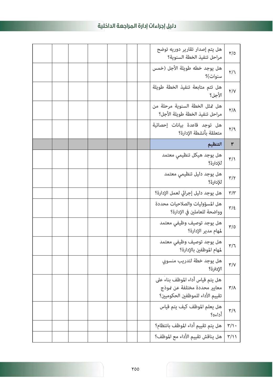 يرتجف شيوعية قطر الدائرة نموذج الخطة السنوية للمراجعة الداخلية Dsvdedommel Com